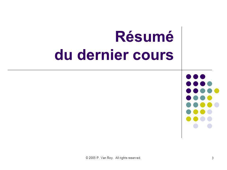 © 2005 P. Van Roy. All rights reserved. 34 Introduction à la sémantique