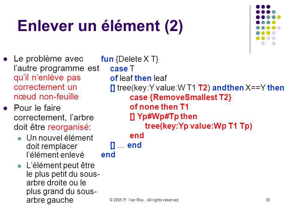 © 2005 P. Van Roy. All rights reserved.30 Enlever un élément (2) Le problème avec lautre programme est quil nenlève pas correctement un nœud non-feuil