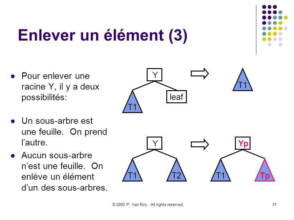 © 2005 P. Van Roy. All rights reserved.31 Enlever un élément (3) Pour enlever une racine Y, il y a deux possibilités: Un sous-arbre est une feuille. O