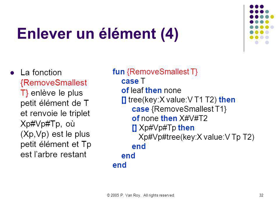 © 2005 P. Van Roy. All rights reserved.32 Enlever un élément (4) La fonction {RemoveSmallest T} enlève le plus petit élément de T et renvoie le triple