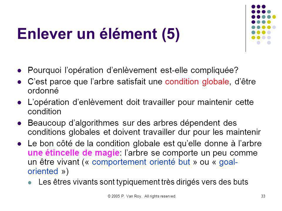 © 2005 P. Van Roy. All rights reserved.33 Enlever un élément (5) Pourquoi lopération denlèvement est-elle compliquée? Cest parce que larbre satisfait