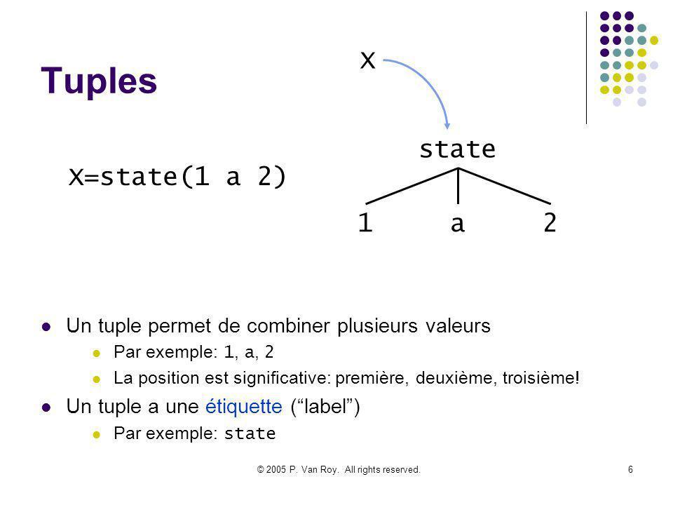 © 2005 P. Van Roy. All rights reserved.6 Tuples Un tuple permet de combiner plusieurs valeurs Par exemple: 1, a, 2 La position est significative: prem
