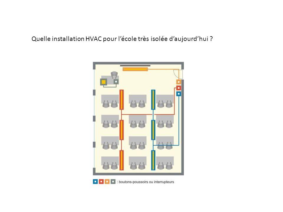 Quelle installation HVAC pour lécole très isolée daujourdhui ?
