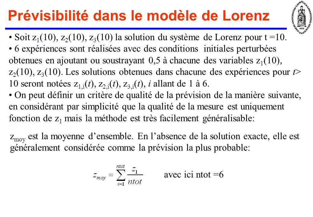 Prévisibilité dans le modèle de Lorenz Soit z 1 (10), z 2 (10), z 3 (10) la solution du système de Lorenz pour t =10. 6 expériences sont réalisées ave