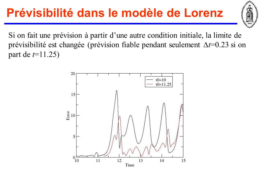Prévisibilité dans le modèle de Lorenz Si on fait une prévision à partir dune autre condition initiale, la limite de prévisibilité est changée (prévision fiable pendant seulement t=0.23 si on part de t=11.25)
