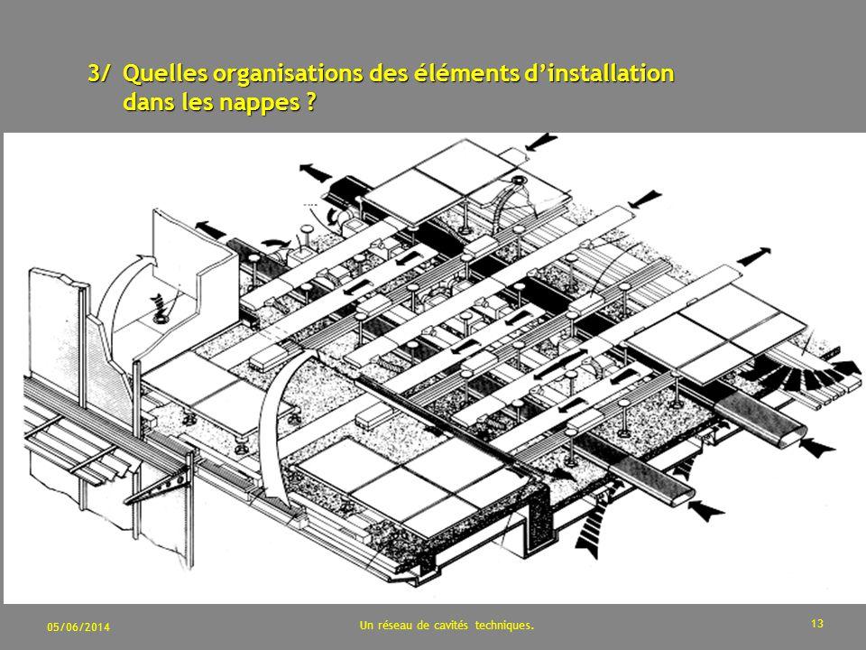 05/06/2014 Un réseau de cavités techniques.