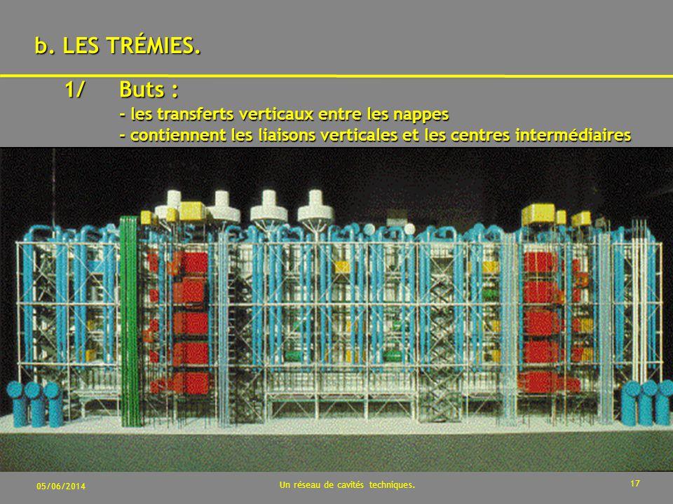 05/06/2014 Un réseau de cavités techniques.17 b.LES TRÉMIES.