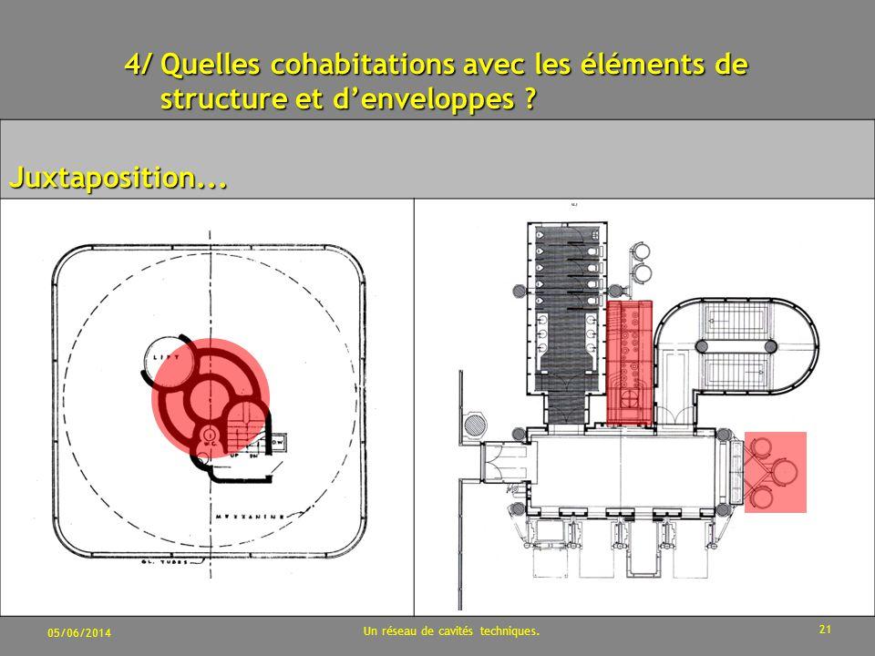 05/06/2014 Un réseau de cavités techniques.21 Juxtaposition...