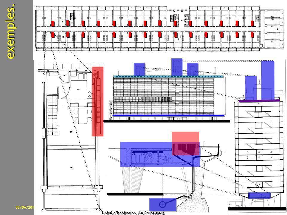 05/06/2014 Un réseau de cavités techniques. 25 Unité dhabitation (Le Corbusier) exemples. exemples.