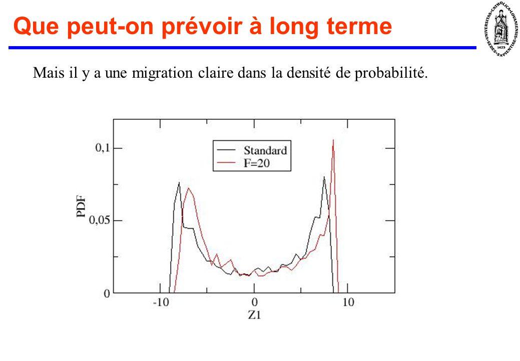 Que peut-on prévoir à long terme Mais il y a une migration claire dans la densité de probabilité.