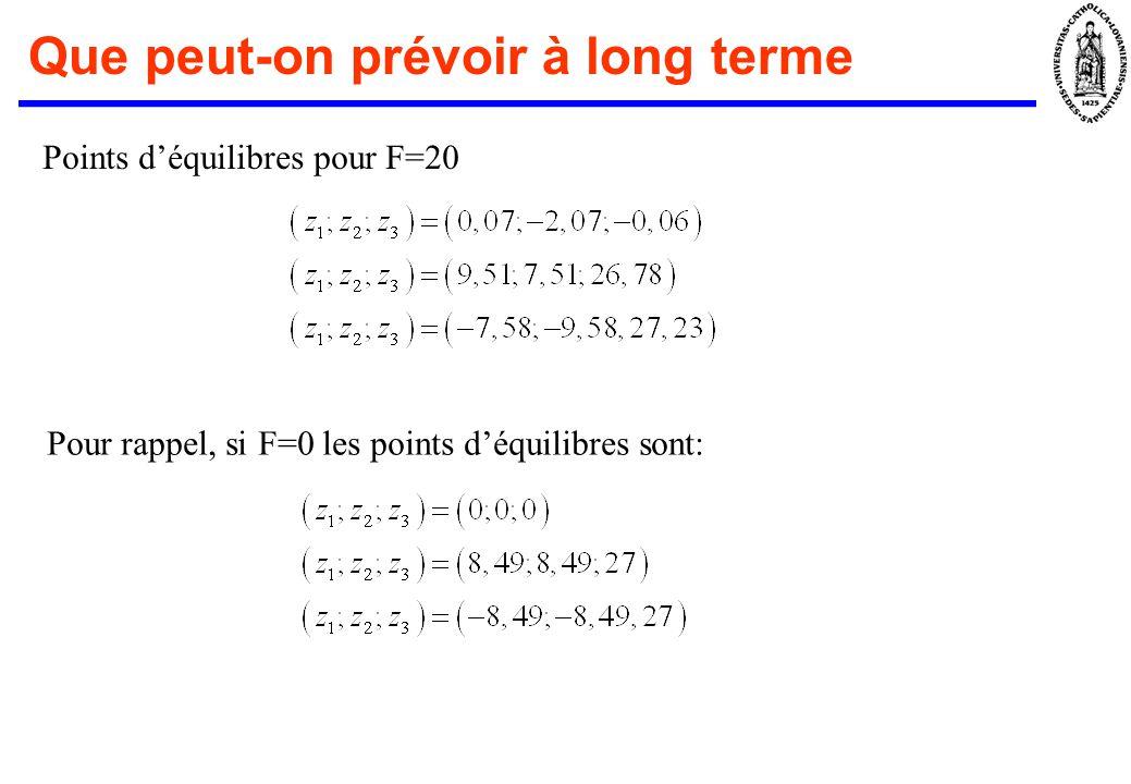 Que peut-on prévoir à long terme Points déquilibres pour F=20 Pour rappel, si F=0 les points déquilibres sont: