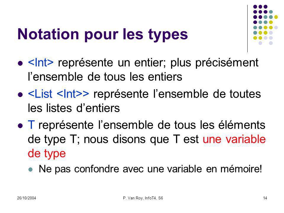 26/10/2004P. Van Roy, InfoT4, S614 Notation pour les types représente un entier; plus précisément lensemble de tous les entiers > représente lensemble
