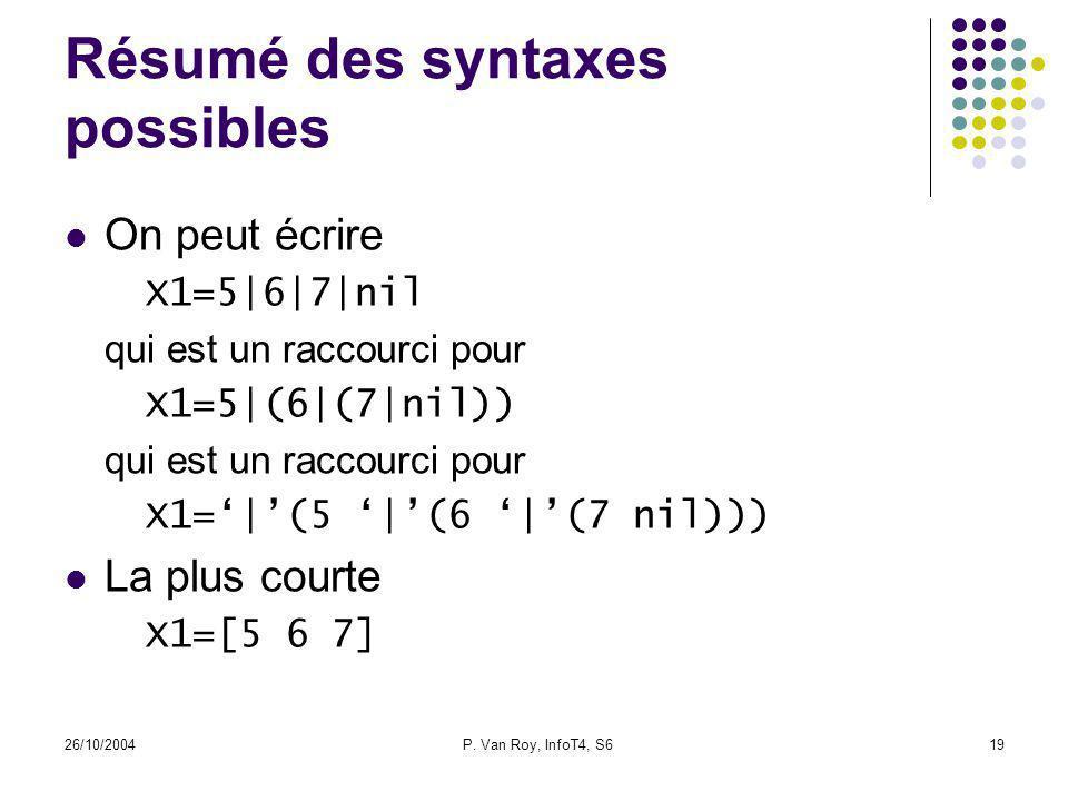26/10/2004P. Van Roy, InfoT4, S619 Résumé des syntaxes possibles On peut écrire X1=5|6|7|nil qui est un raccourci pour X1=5|(6|(7|nil)) qui est un rac