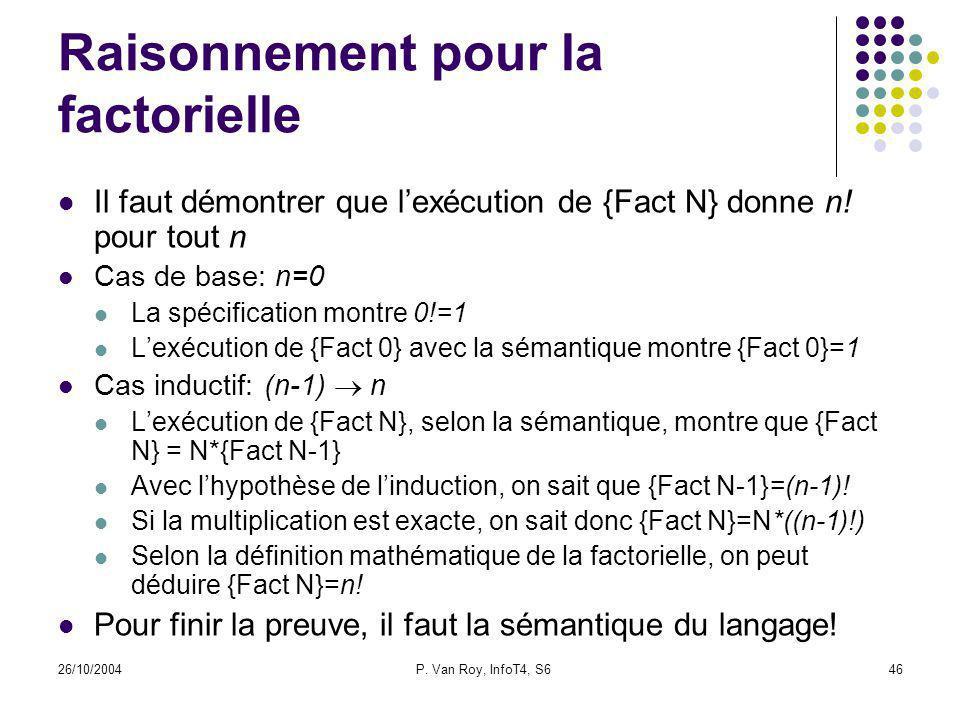 26/10/2004P. Van Roy, InfoT4, S646 Raisonnement pour la factorielle Il faut démontrer que lexécution de {Fact N} donne n! pour tout n Cas de base: n=0