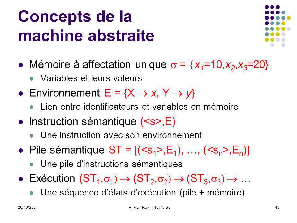 26/10/2004P. Van Roy, InfoT4, S648 Concepts de la machine abstraite Mémoire à affectation unique = x 1 =10,x 2,x 3 =20} Variables et leurs valeurs Env