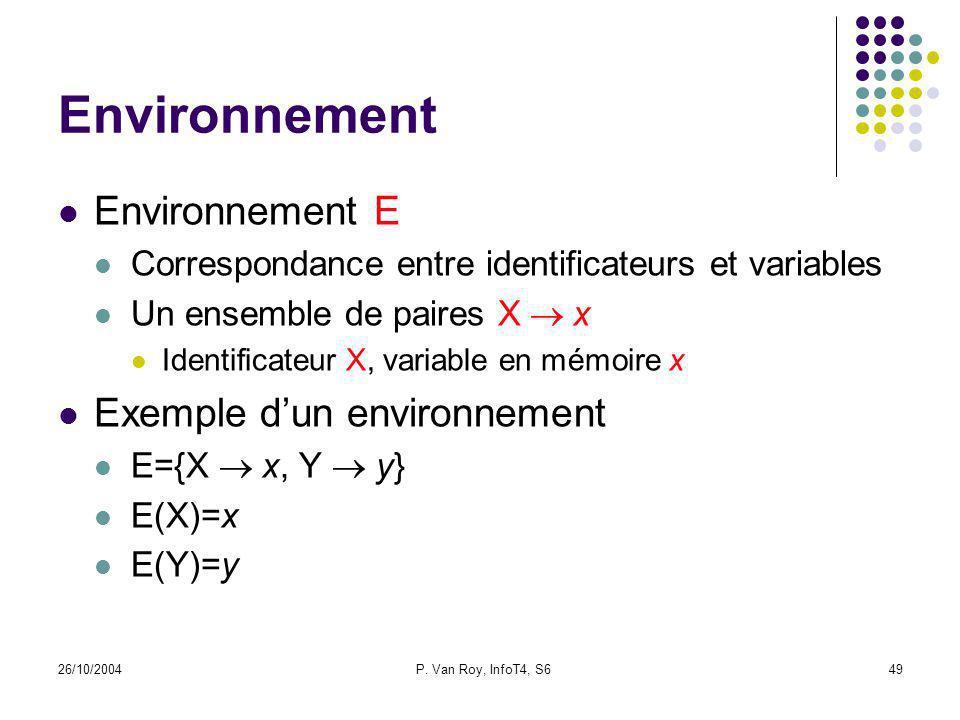 26/10/2004P. Van Roy, InfoT4, S649 Environnement Environnement E Correspondance entre identificateurs et variables Un ensemble de paires X x Identific