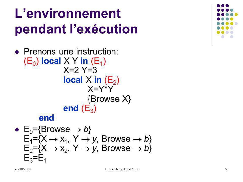 26/10/2004P. Van Roy, InfoT4, S650 Lenvironnement pendant lexécution Prenons une instruction: (E 0 ) local X Y in (E 1 ) X=2 Y=3 local X in (E 2 ) X=Y