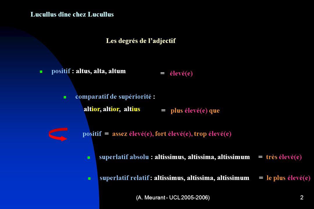 (A. Meurant - UCL 2005-2006)2 Lucullus dîne chez Lucullus Les degrés de ladjectif positif = assez élevé(e), fort élevé(e), trop élevé(e) comparatif de