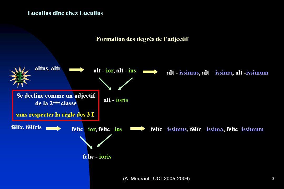 (A. Meurant - UCL 2005-2006)3 Lucullus dîne chez Lucullus Formation des degrés de ladjectif altus, altī alt - ior, alt - ius alt - issimus, alt – issi