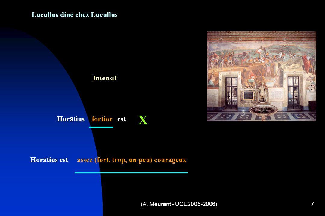 (A. Meurant - UCL 2005-2006)7 Lucullus dîne chez Lucullus Intensif Horātius fortior est Horātius est assez (fort, trop, un peu) courageux X
