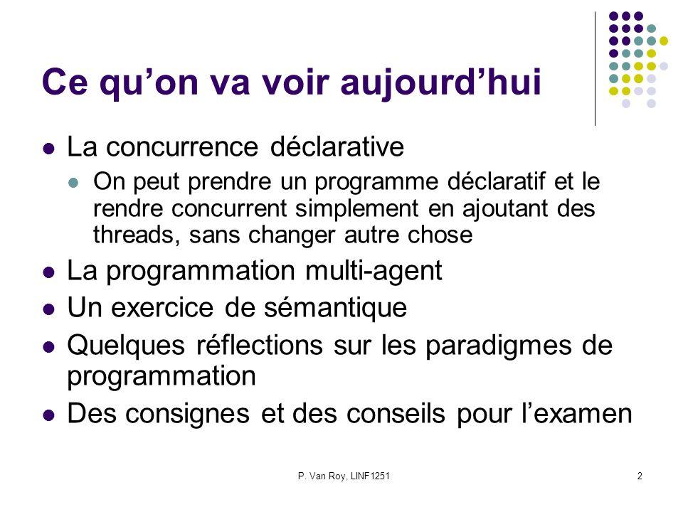 P. Van Roy, LINF1251 3 La concurrence déclarative