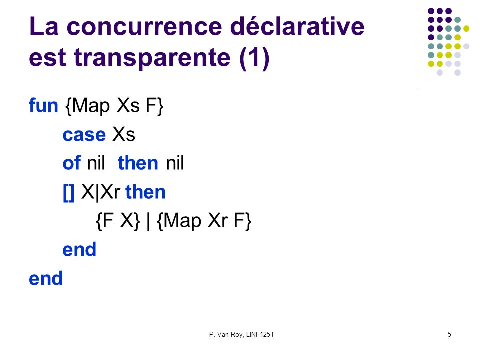 P. Van Roy, LINF12515 La concurrence déclarative est transparente (1) fun {Map Xs F} case Xs of nil then nil [] X|Xr then {F X} | {Map Xr F} end