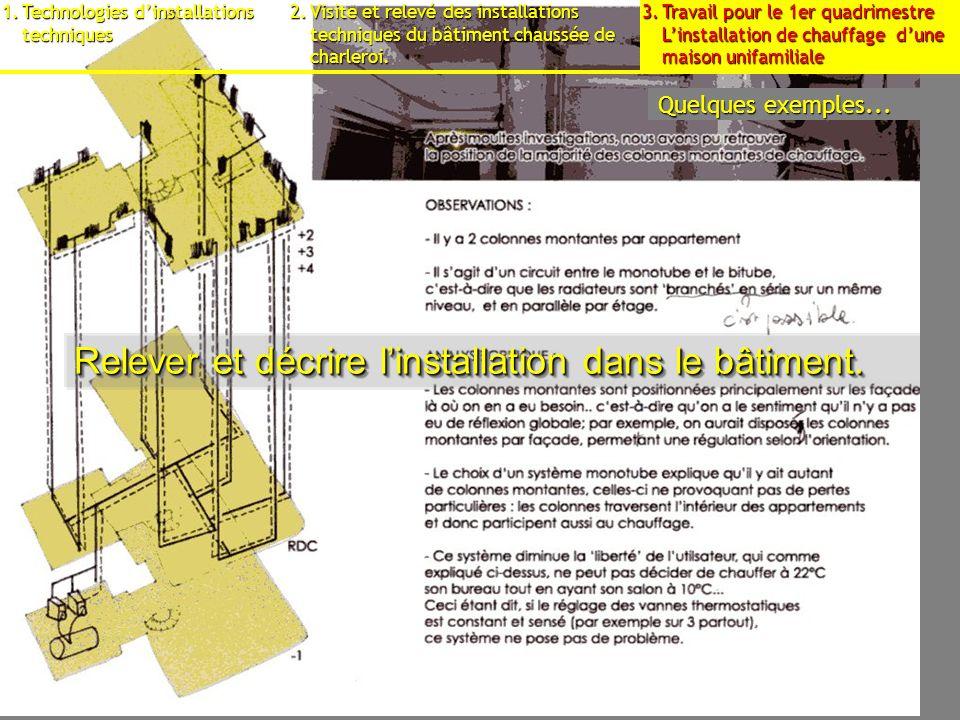 15 septembre 2009B3 - Cours déquipements - Présentation10 Relever et décrire linstallation dans le bâtiment.
