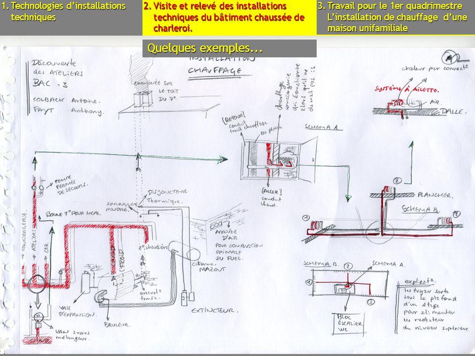 15 septembre 2009B3 - Cours déquipements - Présentation5 Quelques exemples...