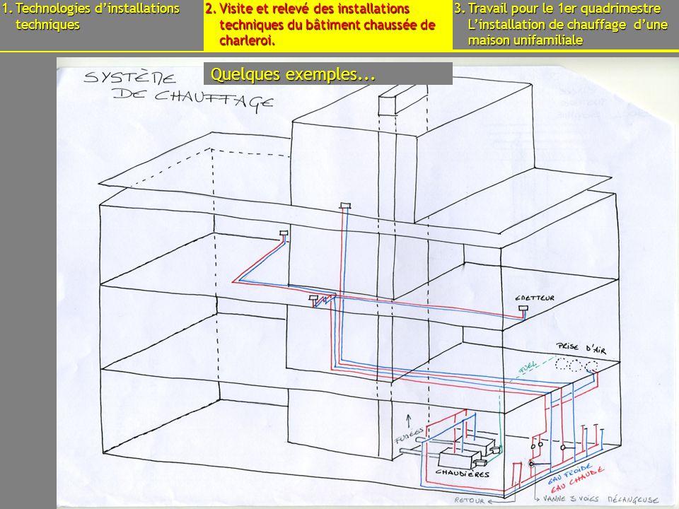 15 septembre 2009B3 - Cours déquipements - Présentation6 Quelques exemples...