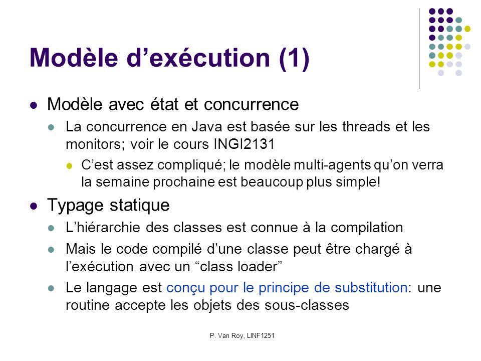 P. Van Roy, LINF1251 Modèle dexécution (1) Modèle avec état et concurrence La concurrence en Java est basée sur les threads et les monitors; voir le c