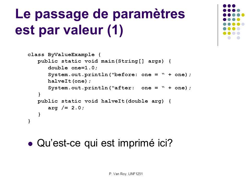 P. Van Roy, LINF1251 Le passage de paramètres est par valeur (1) Quest-ce qui est imprimé ici? class ByValueExample { public static void main(String[]