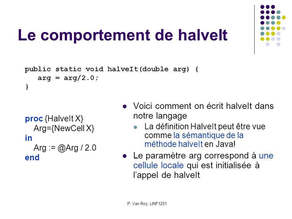 P. Van Roy, LINF1251 Le comportement de halveIt Voici comment on écrit halveIt dans notre langage La définition HalveIt peut être vue comme la sémanti