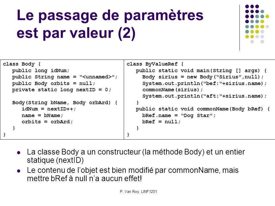 P. Van Roy, LINF1251 Le passage de paramètres est par valeur (2) La classe Body a un constructeur (la méthode Body) et un entier statique (nextID) Le
