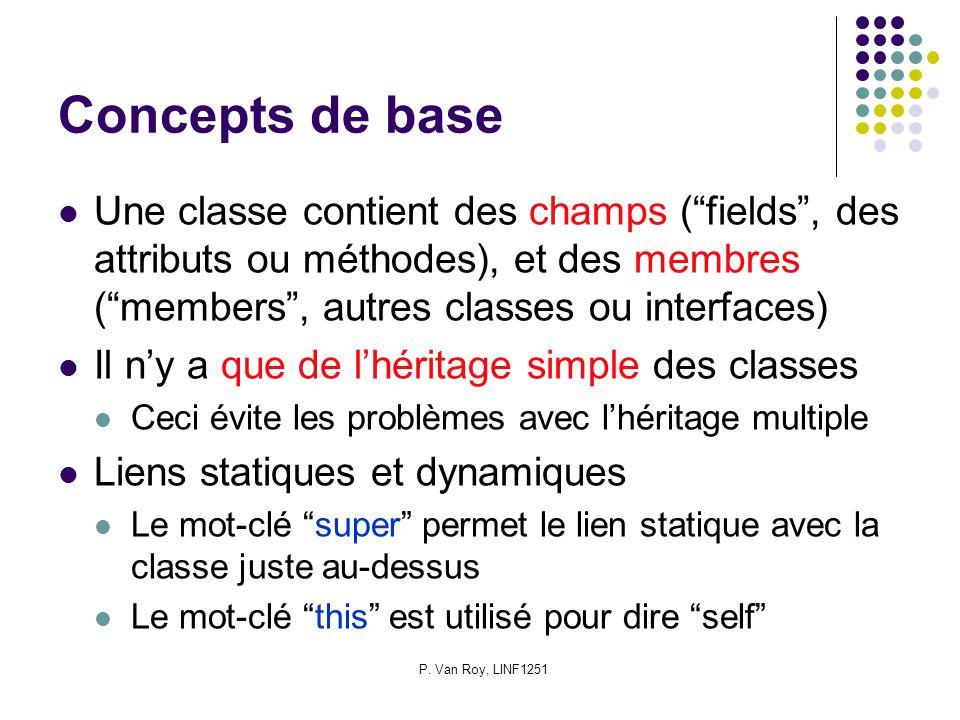 P. Van Roy, LINF1251 Concepts de base Une classe contient des champs (fields, des attributs ou méthodes), et des membres (members, autres classes ou i