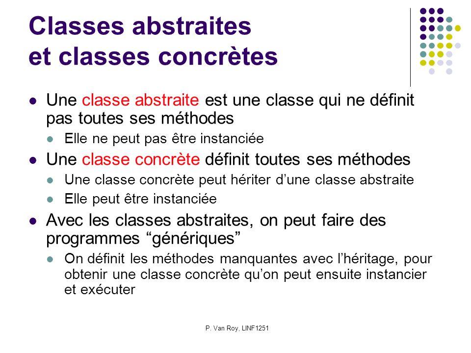 P. Van Roy, LINF1251 Classes abstraites et classes concrètes Une classe abstraite est une classe qui ne définit pas toutes ses méthodes Elle ne peut p