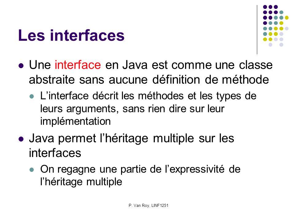 P. Van Roy, LINF1251 Les interfaces Une interface en Java est comme une classe abstraite sans aucune définition de méthode Linterface décrit les métho