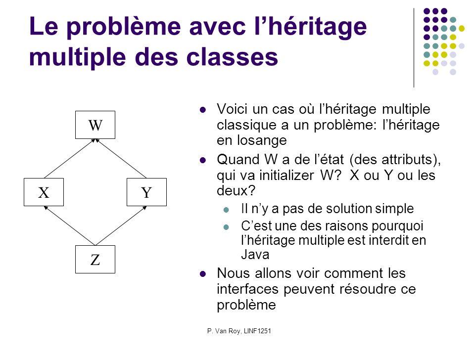 P. Van Roy, LINF1251 Le problème avec lhéritage multiple des classes Voici un cas où lhéritage multiple classique a un problème: lhéritage en losange