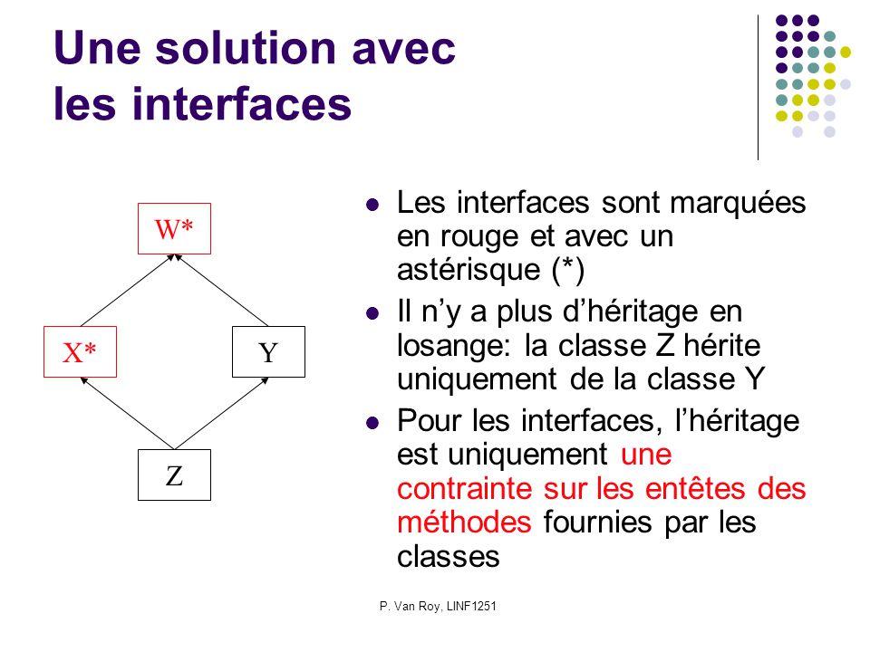 P. Van Roy, LINF1251 Une solution avec les interfaces Les interfaces sont marquées en rouge et avec un astérisque (*) Il ny a plus dhéritage en losang