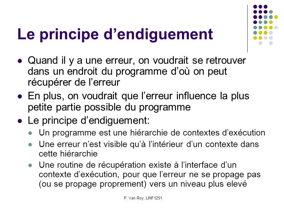 P. Van Roy, LINF1251 Le principe dendiguement Quand il y a une erreur, on voudrait se retrouver dans un endroit du programme doù on peut récupérer de