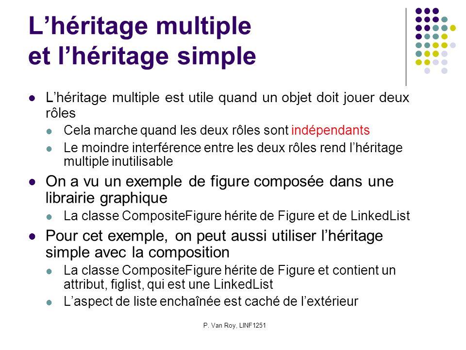 P. Van Roy, LINF1251 Lhéritage multiple et lhéritage simple Lhéritage multiple est utile quand un objet doit jouer deux rôles Cela marche quand les de