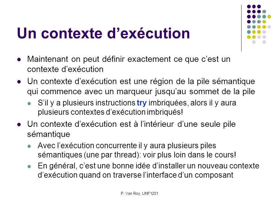 P. Van Roy, LINF1251 Un contexte dexécution Maintenant on peut définir exactement ce que cest un contexte dexécution Un contexte dexécution est une ré