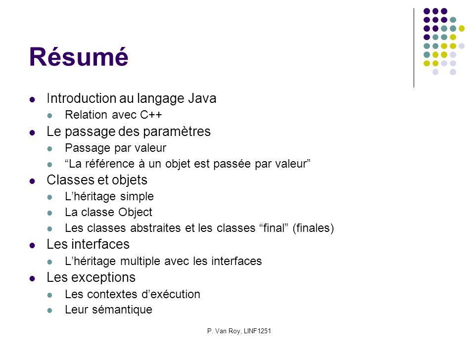 P. Van Roy, LINF1251 Résumé Introduction au langage Java Relation avec C++ Le passage des paramètres Passage par valeur La référence à un objet est pa