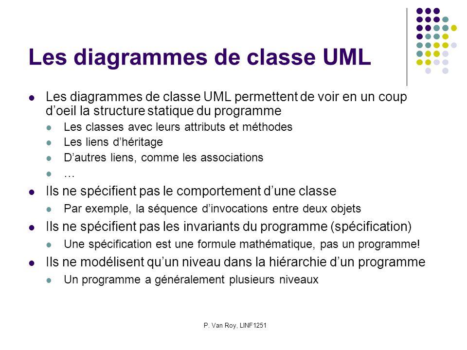 P. Van Roy, LINF1251 Les diagrammes de classe UML Les diagrammes de classe UML permettent de voir en un coup doeil la structure statique du programme