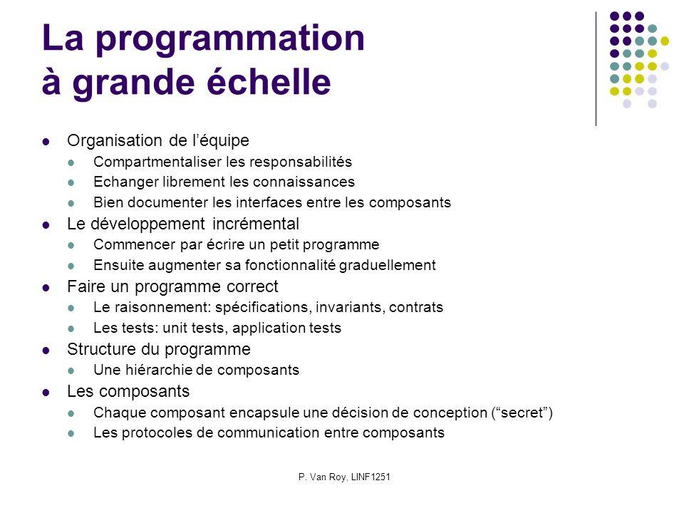 P. Van Roy, LINF1251 La programmation à grande échelle Organisation de léquipe Compartmentaliser les responsabilités Echanger librement les connaissan