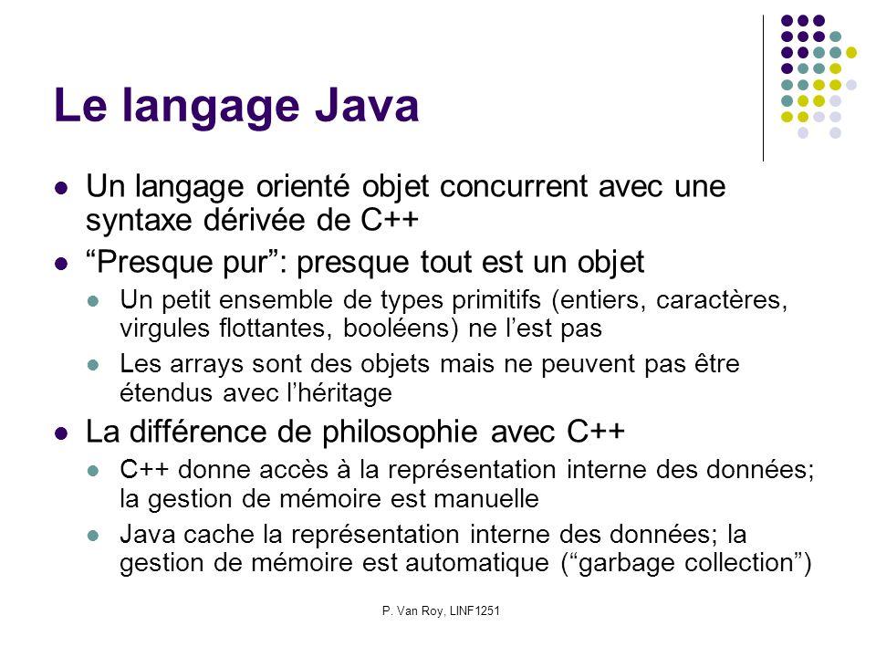 P. Van Roy, LINF1251 Le langage Java Un langage orienté objet concurrent avec une syntaxe dérivée de C++ Presque pur: presque tout est un objet Un pet