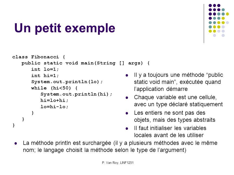 P. Van Roy, LINF1251 Un petit exemple La méthode println est surchargée (il y a plusieurs méthodes avec le même nom; le langage choisit la méthode sel