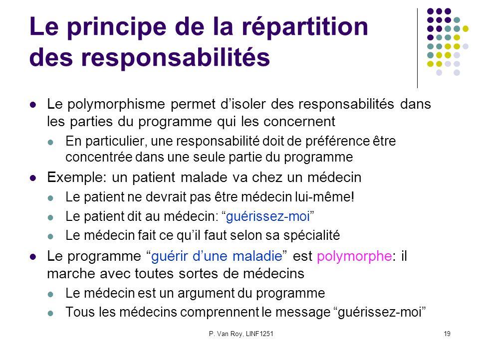 P. Van Roy, LINF125119 Le principe de la répartition des responsabilités Le polymorphisme permet disoler des responsabilités dans les parties du progr