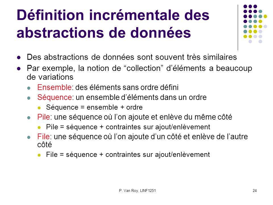 P. Van Roy, LINF125124 Définition incrémentale des abstractions de données Des abstractions de données sont souvent très similaires Par exemple, la no