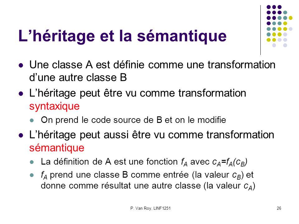 P. Van Roy, LINF125126 Lhéritage et la sémantique Une classe A est définie comme une transformation dune autre classe B Lhéritage peut être vu comme t