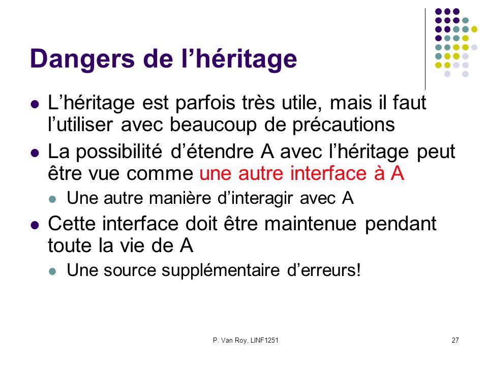 P. Van Roy, LINF125127 Dangers de lhéritage Lhéritage est parfois très utile, mais il faut lutiliser avec beaucoup de précautions La possibilité déten